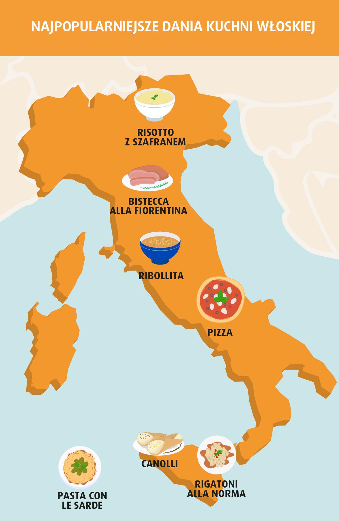 Podróże kulinarne: kuchnia włoska